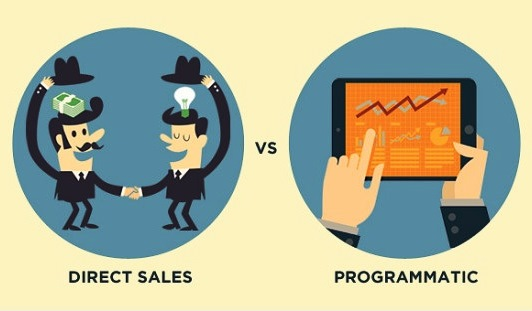 How can publishers benefit from premium programmatic?
